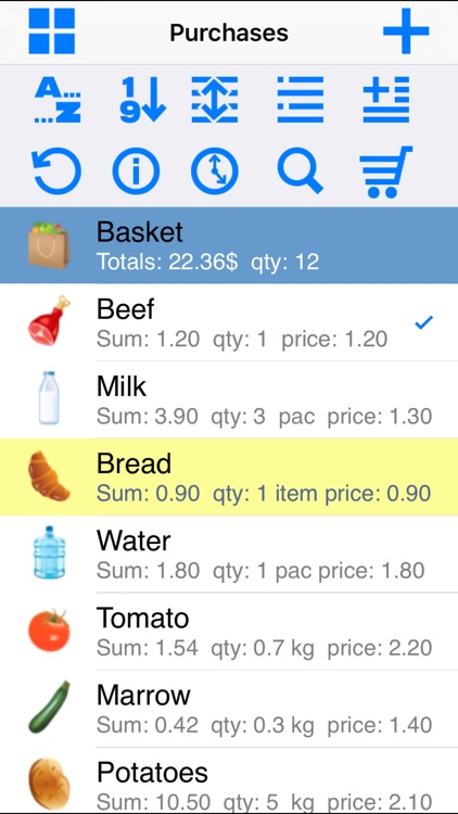 Grocery list. Easy shopping list