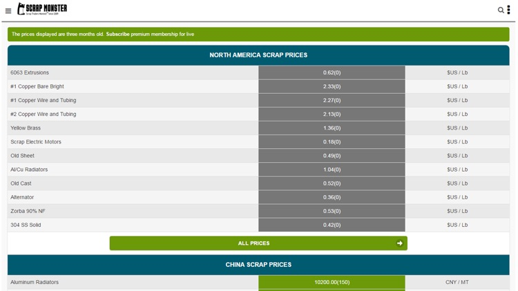 ScrapMonster Scrap Metal Prices
