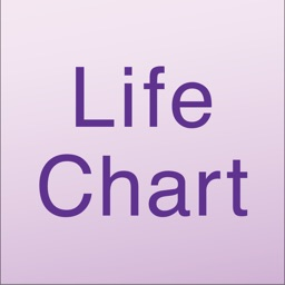 LifeChart