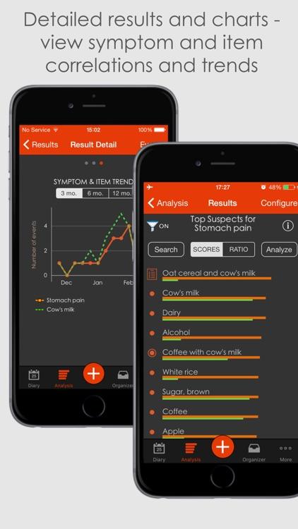 mySymptoms Food Diary & Symptom Tracker screenshot-3