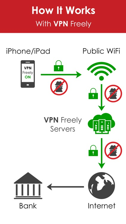 VPN Freely - WiFi Hotspot Security and Free Proxy