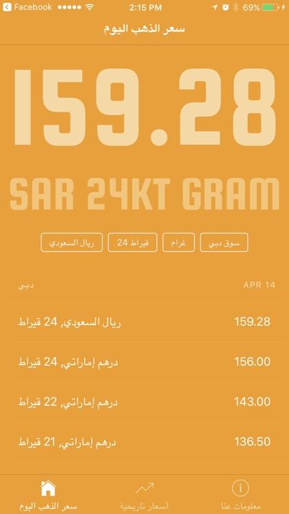 Gold Price in Saudi Arabia أسعار الذهب في السعودية