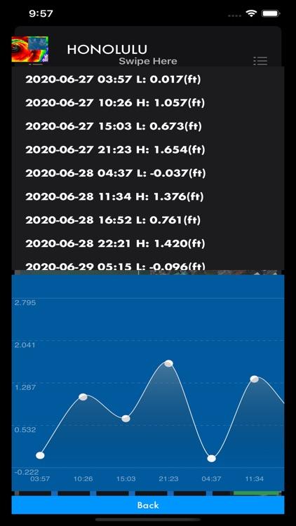 Instant NOAA Tide Pro screenshot-3