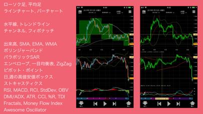https://is4-ssl.mzstatic.com/image/thumb/PurpleSource113/v4/fb/9c/ac/fb9cac51-19dd-6086-2cea-2fe7b25d2e38/99d48858-34a5-487f-b26d-ca938bafdef8_2.png/406x228bb.png