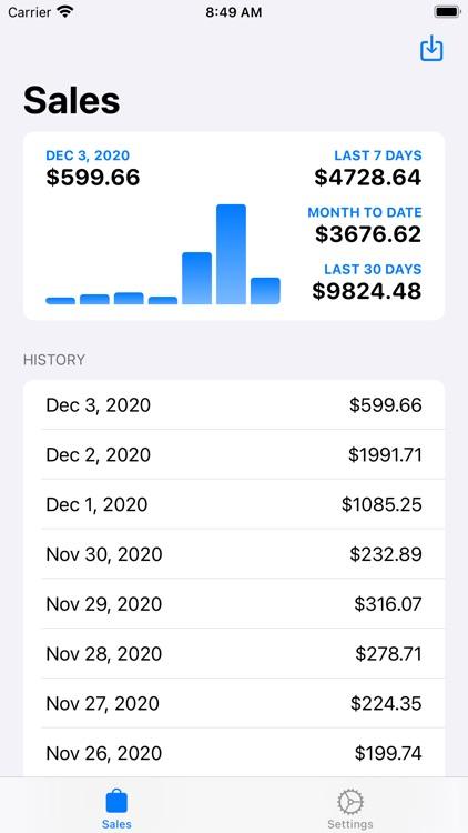 Barter - App Sales Widget screenshot-0