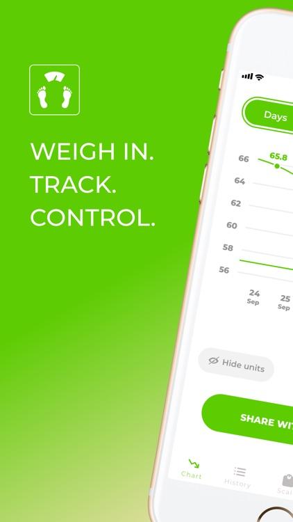 Wait Weight: scale, motivation