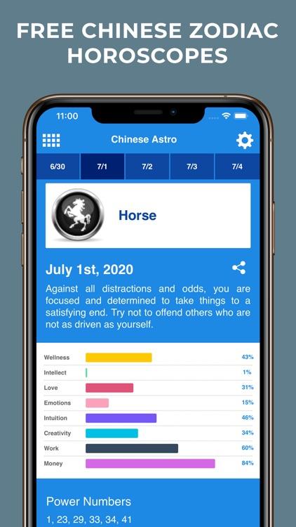 Chinese Horoscopes