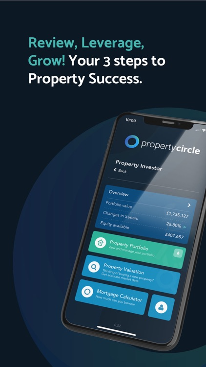 Property Circle