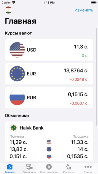 Курсы валют ТаджикистанаСкриншоты 6