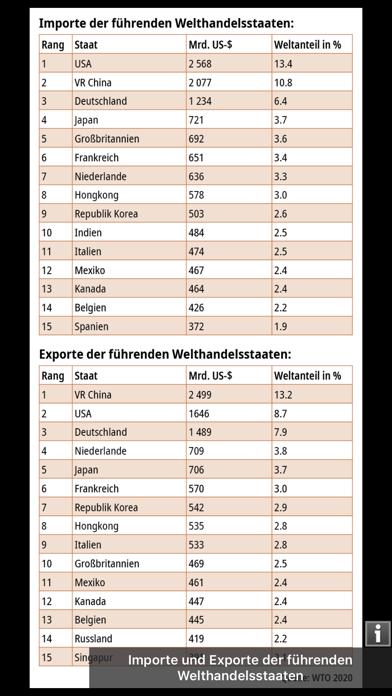 KOSMOS Welt-Almanach 2021 screenshot 9