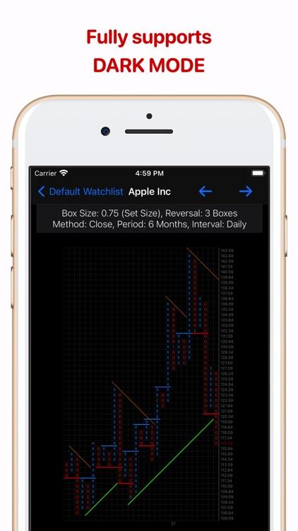 P&F Charts screenshot-7