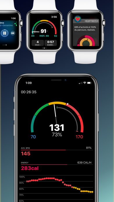 HeartWatch, moniteur cardiaque iphone captures décran