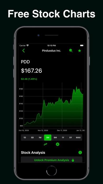 Penny Stocks Market Screenshot