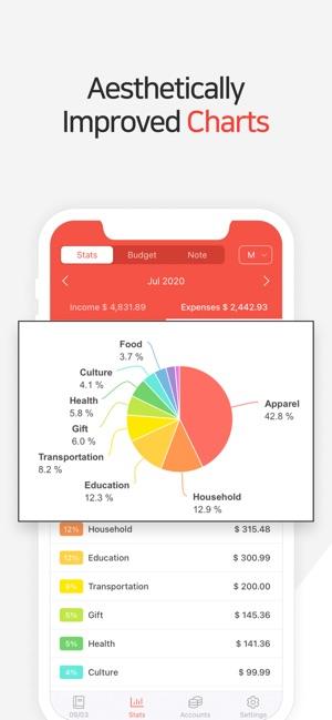 Money Manager Expense & Budget