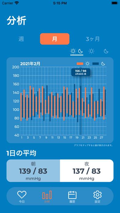血圧記録アプリのおすすめ画像4
