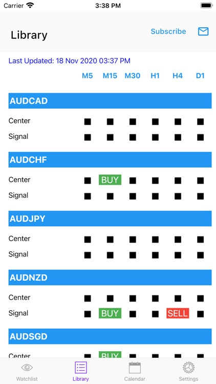 Easy MACD Crossover screenshot-3