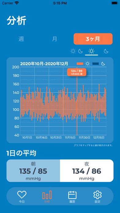 血圧記録アプリのおすすめ画像5