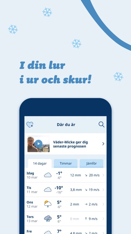 Klart - Väder