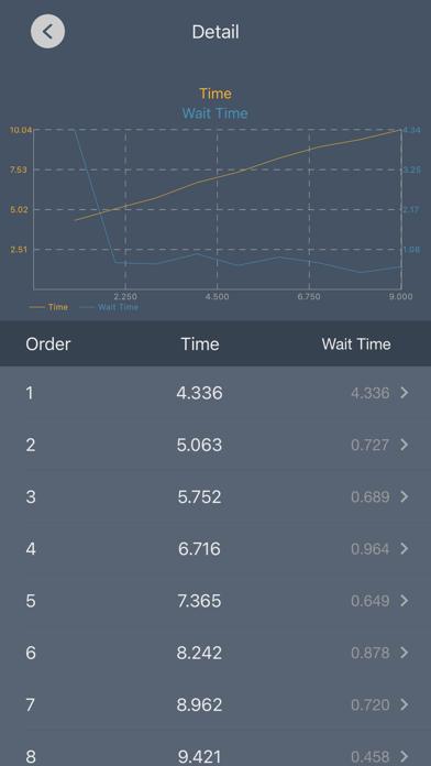 Schulte Grid Pro Screenshot