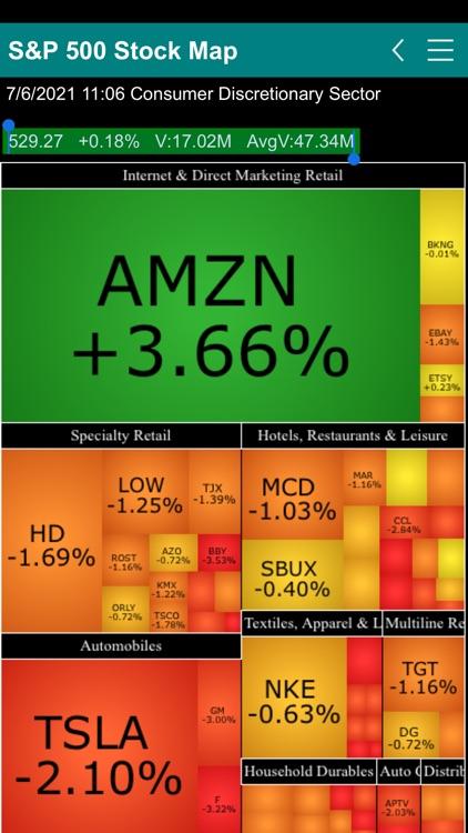 S&P 500 Stock Map screenshot-4
