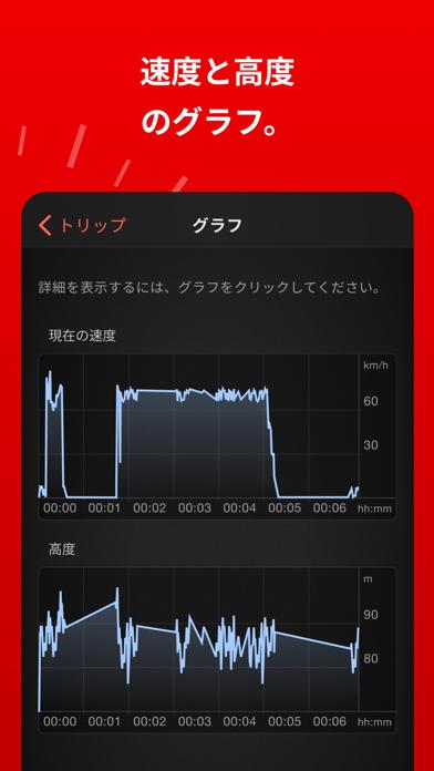 Speed Tracker Pro ScreenShot5