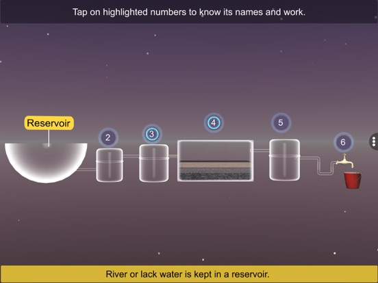Water Purification System screenshot 12
