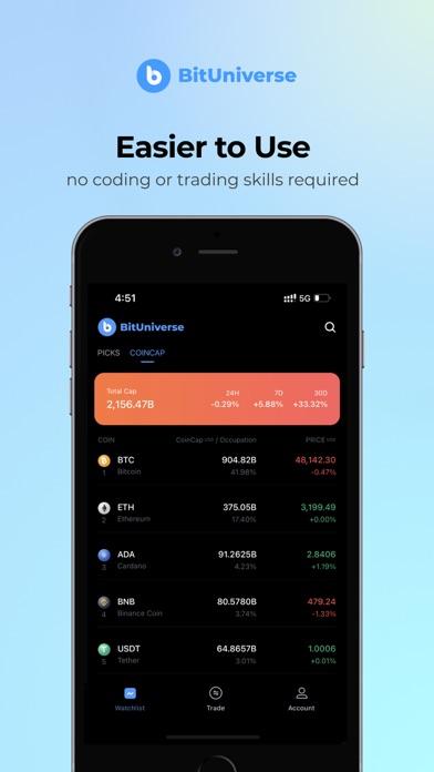 BitUniverse Crypto Trading Bot