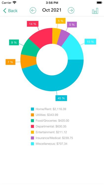 Finances screenshot-4