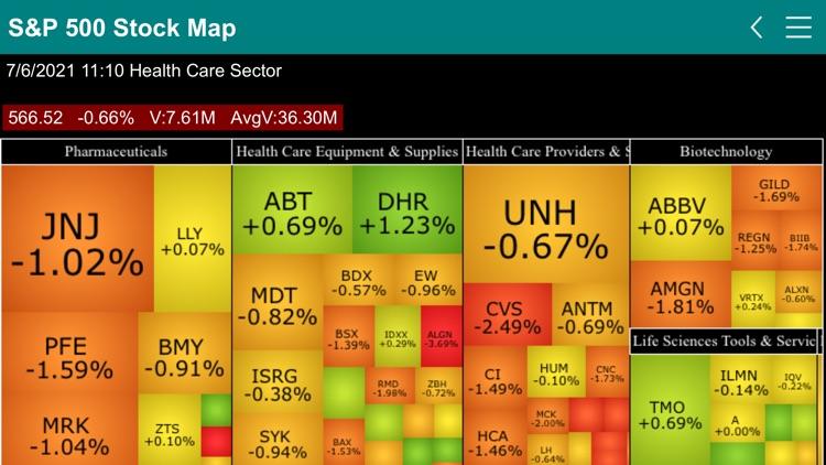 S&P 500 Stock Map screenshot-9