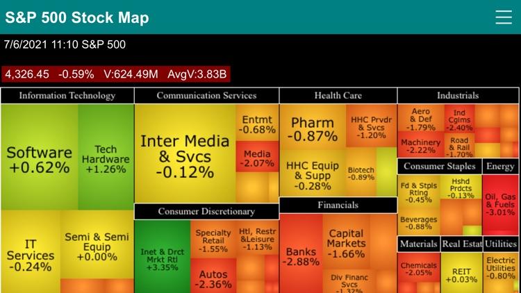 S&P 500 Stock Map screenshot-7
