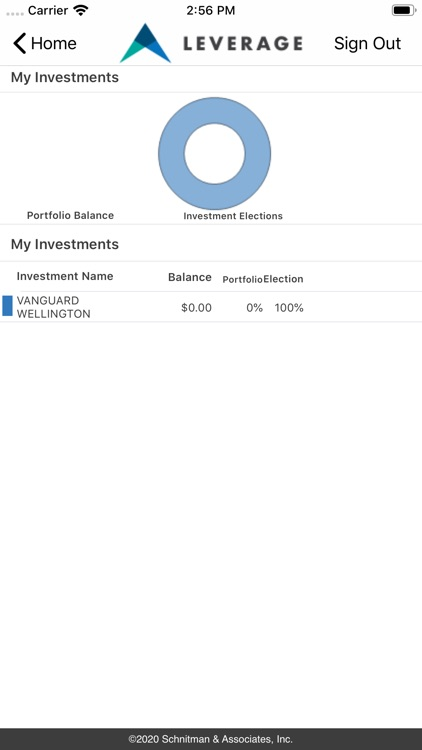Leverage Retirement Inc.