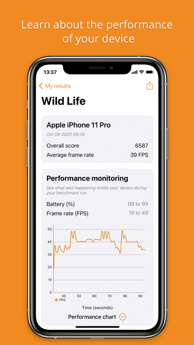 3DMark Wild Life Benchmarkのおすすめ画像2