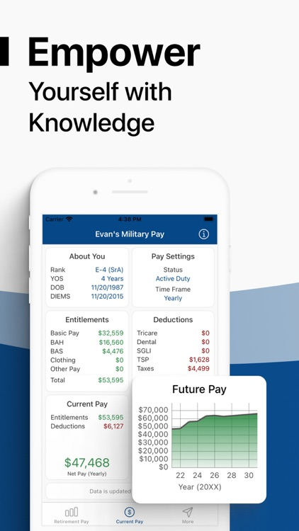 Military Money: Pay & Pension screenshot-4
