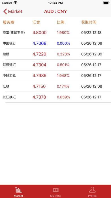 亚富国际 Yafu Rates-V2屏幕截图2