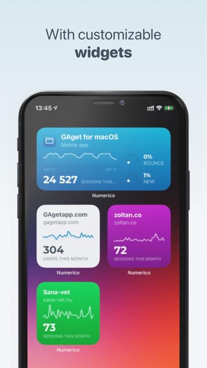 Numerico - Analytics widget