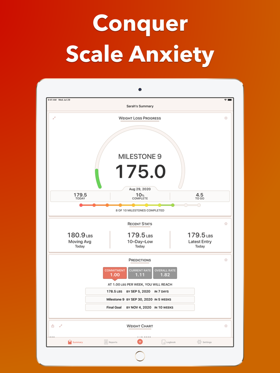 Happy Scale: Simple Weight Loss Tracker with Daily Moving Average Trend Line screenshot