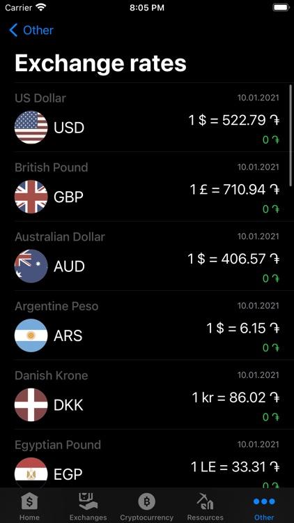Exchange rates of Armenia screenshot-9