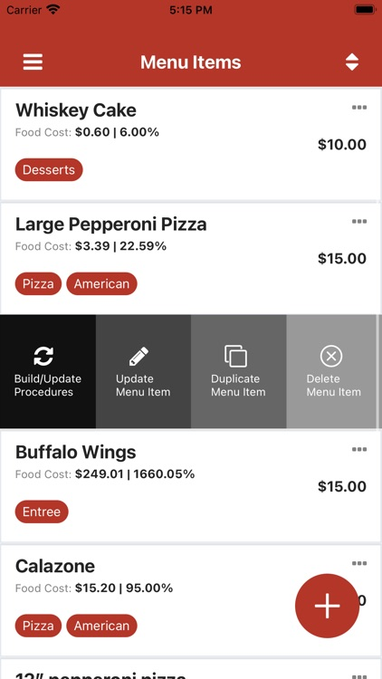 Perfect Food Cost