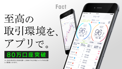 DMM FX - FX 取引・トレードアプリのおすすめ画像1
