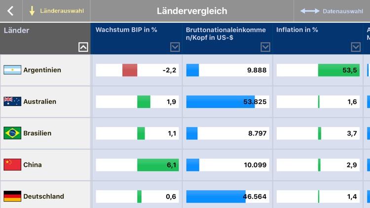 KOSMOS Welt-Almanach 2021 screenshot-5
