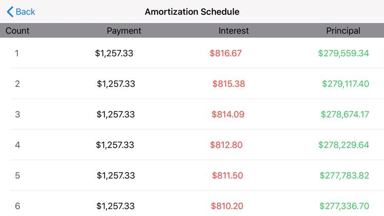 Mortgage My Calculator screenshot-8