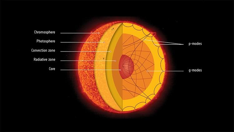 Solar System Planets 3D screenshot-6