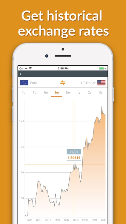Currency converter & Crypto