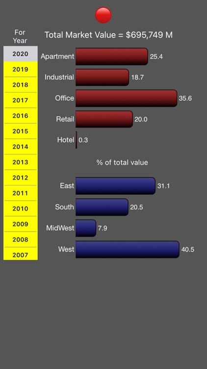 NCREIF Property Index screenshot-3