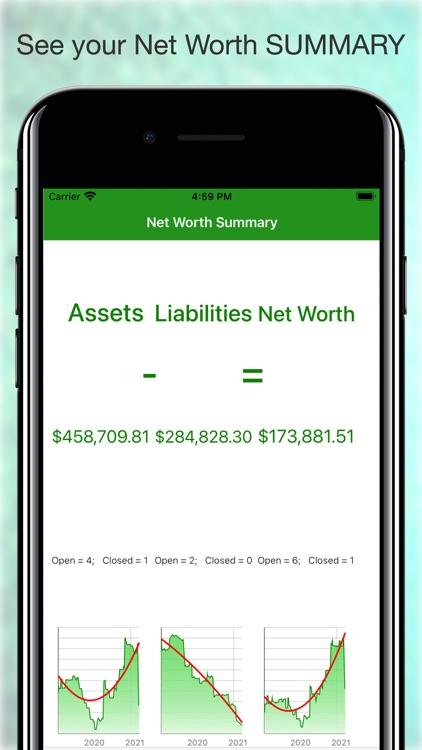 Clever Net Worth