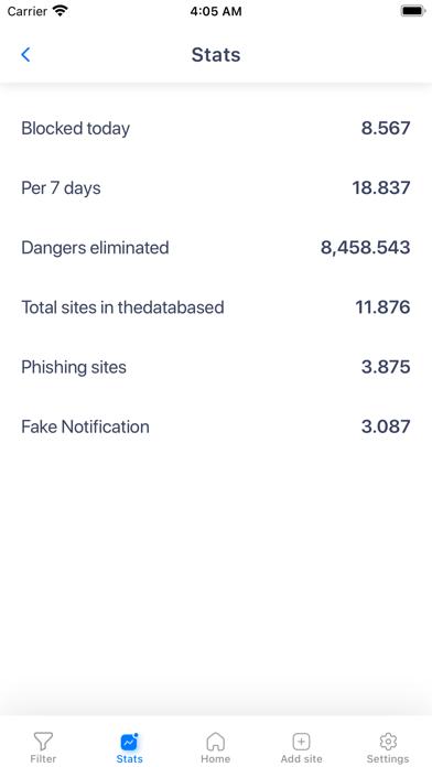 Adguard Secure Screenshot