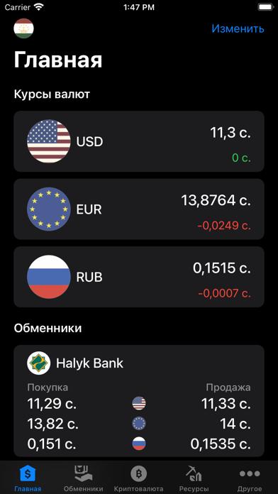 Курсы валют ТаджикистанаСкриншоты 1