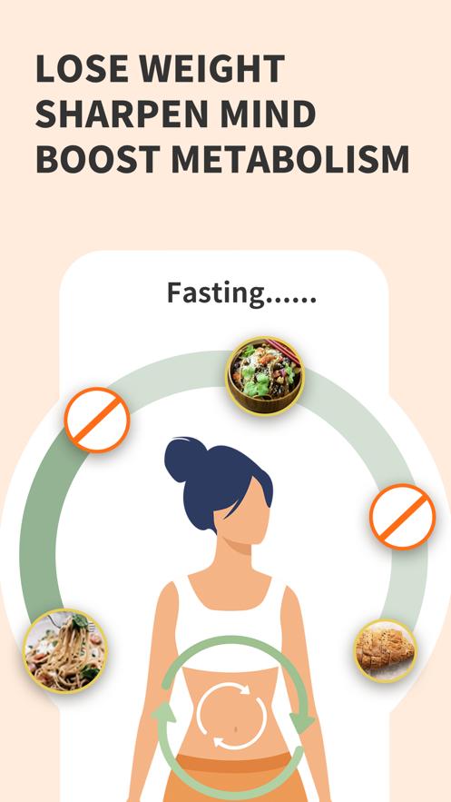 Intermittent Fast&Meditation App 截图