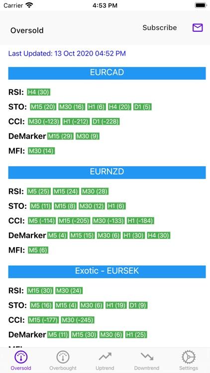 Easy Market Analyzer screenshot-5