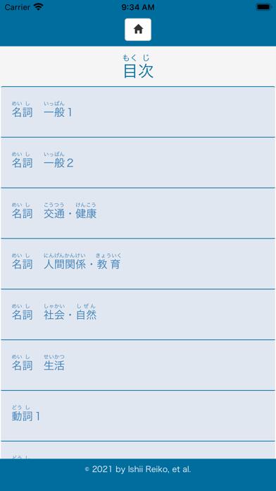改訂版 新完全マスター単語日本語能力試験N3重要1800語紹介画像2